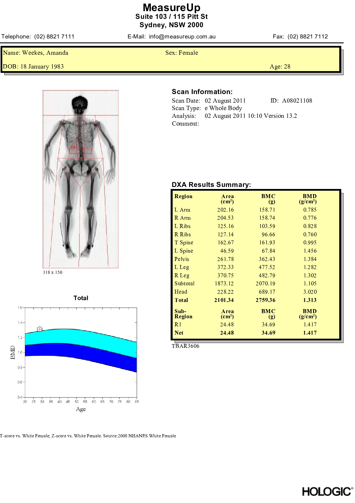 where can i get a body fat percentage test